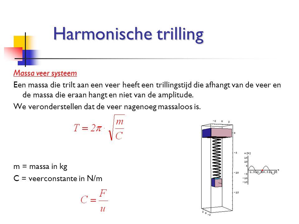 Harmonische trilling Massa veer systeem
