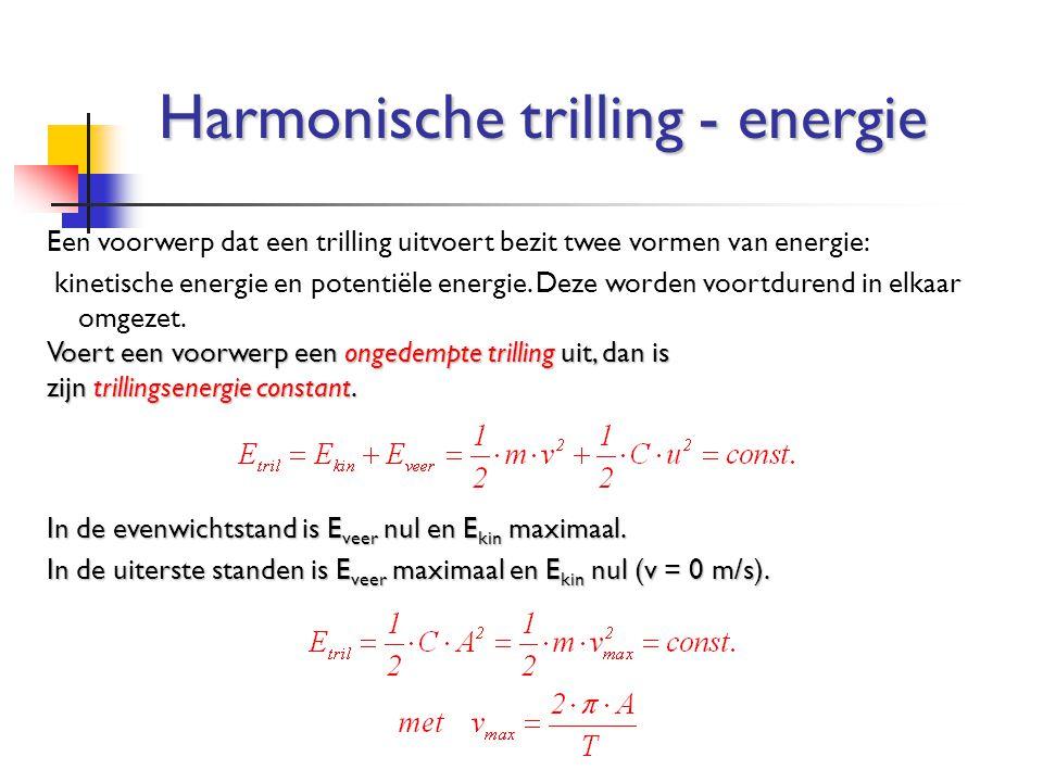 Harmonische trilling - energie