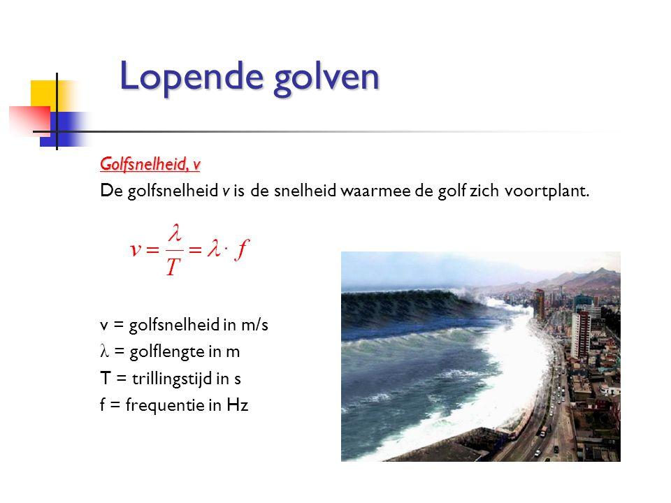 Lopende golven Golfsnelheid, v