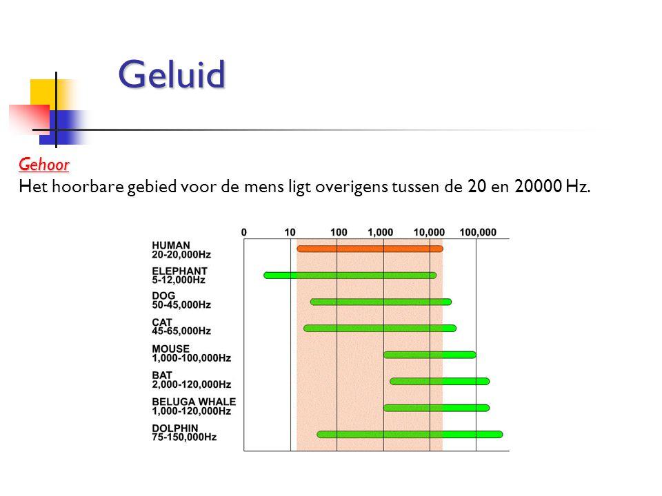 Geluid Gehoor Het hoorbare gebied voor de mens ligt overigens tussen de 20 en 20000 Hz.