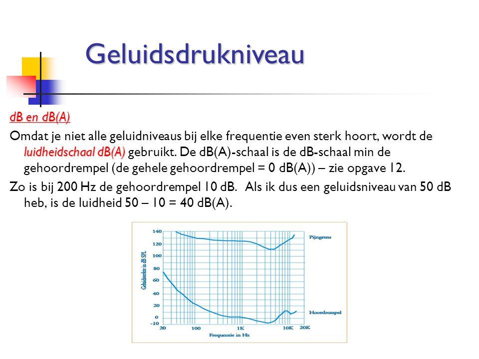 Geluidsdrukniveau dB en dB(A)
