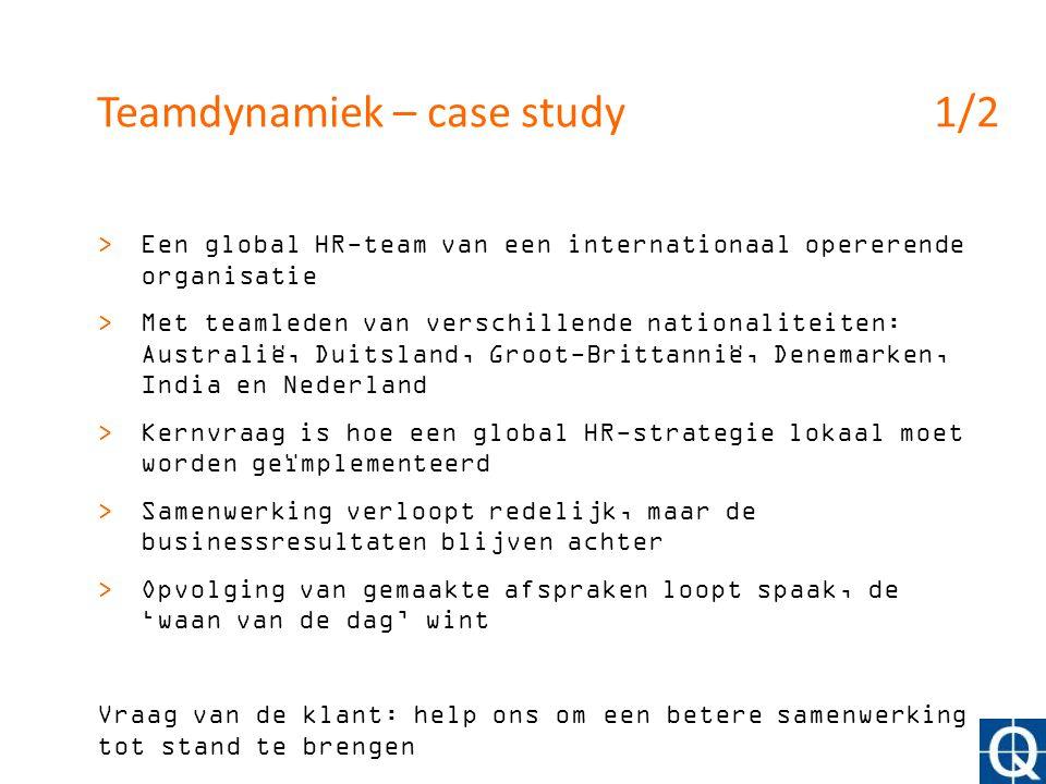 Teamdynamiek – case study 1/2