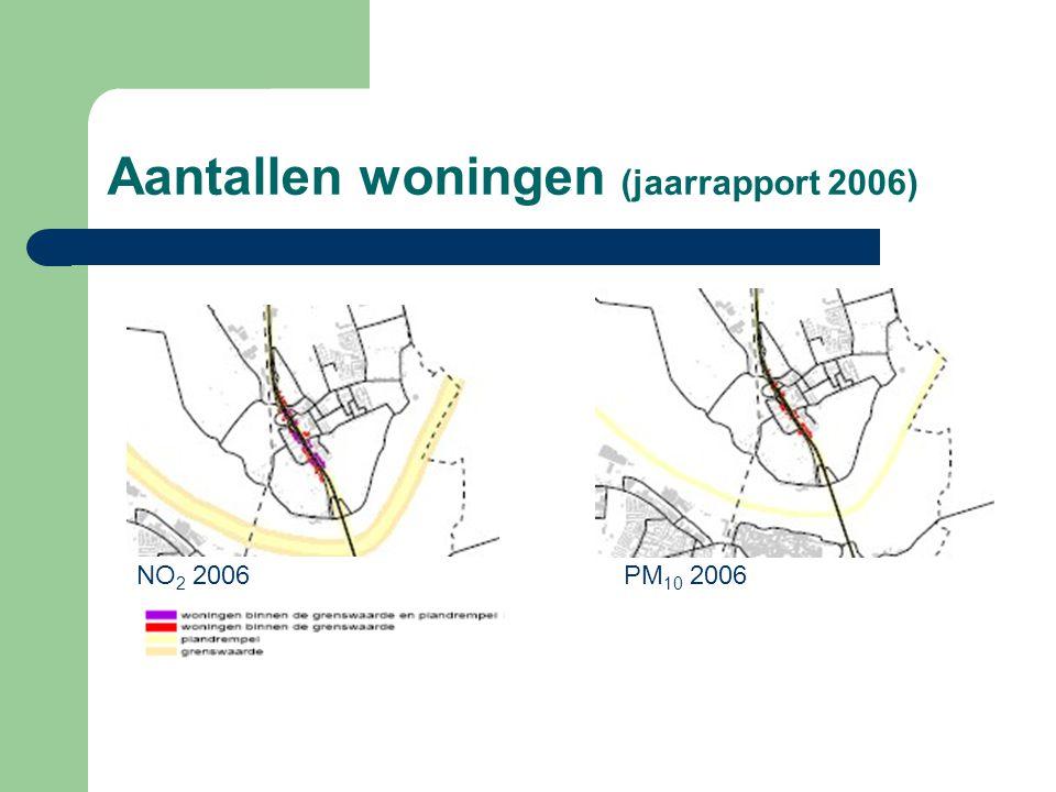 Aantallen woningen (jaarrapport 2006)