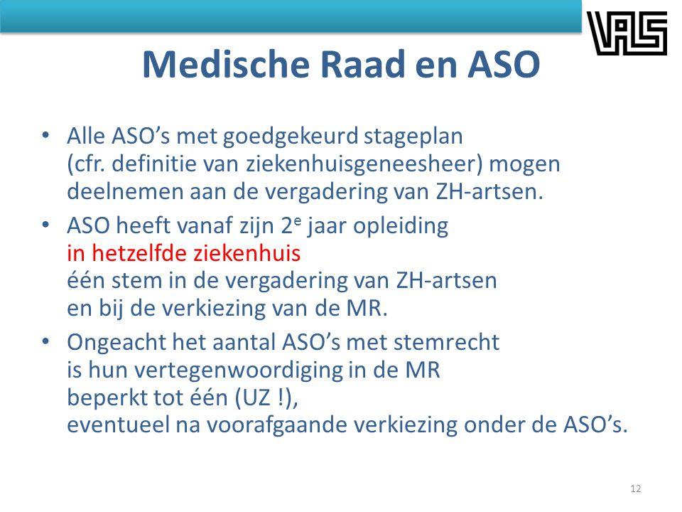 Medische Raad en ASO Alle ASO's met goedgekeurd stageplan (cfr. definitie van ziekenhuisgeneesheer) mogen deelnemen aan de vergadering van ZH-artsen.
