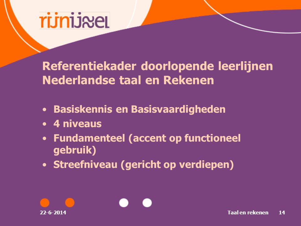 Referentiekader doorlopende leerlijnen Nederlandse taal en Rekenen