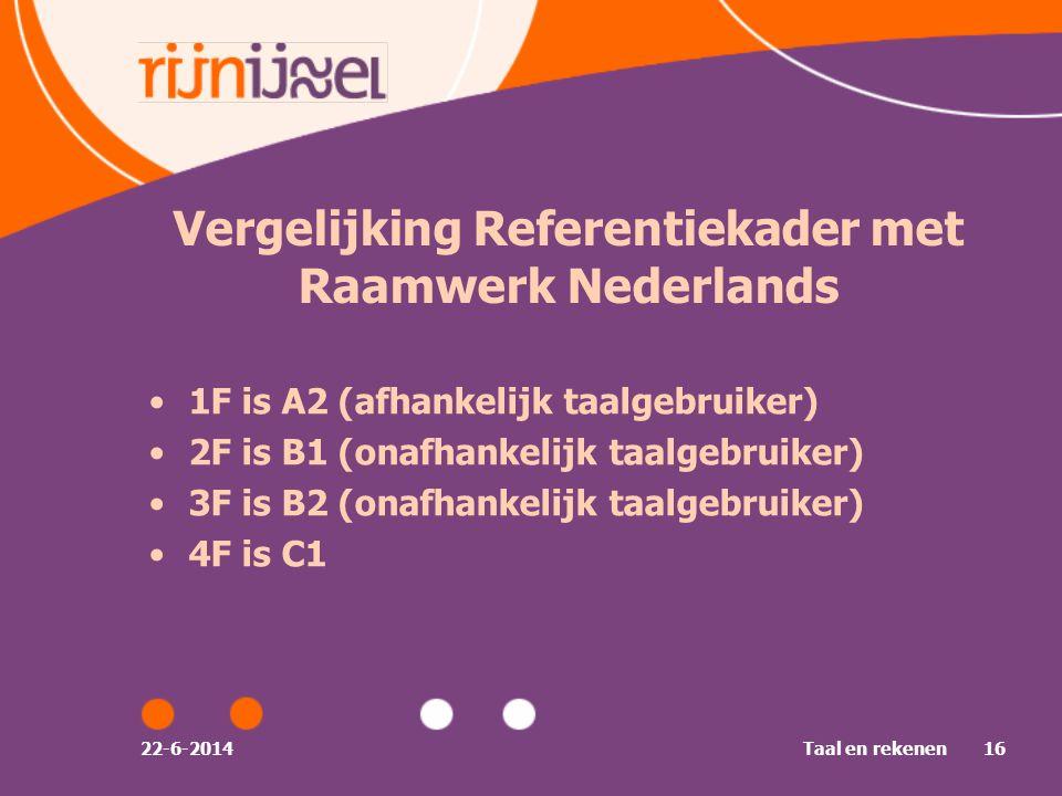 Vergelijking Referentiekader met Raamwerk Nederlands