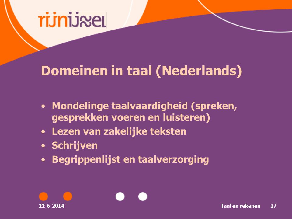 Domeinen in taal (Nederlands)