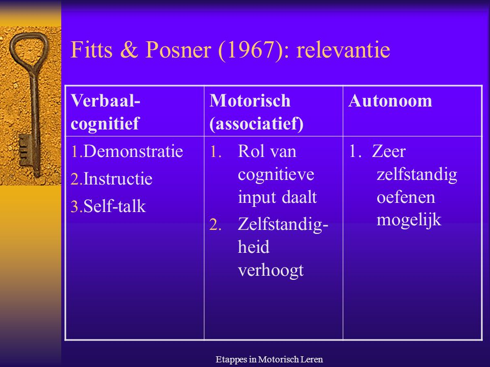 Fitts & Posner (1967): relevantie
