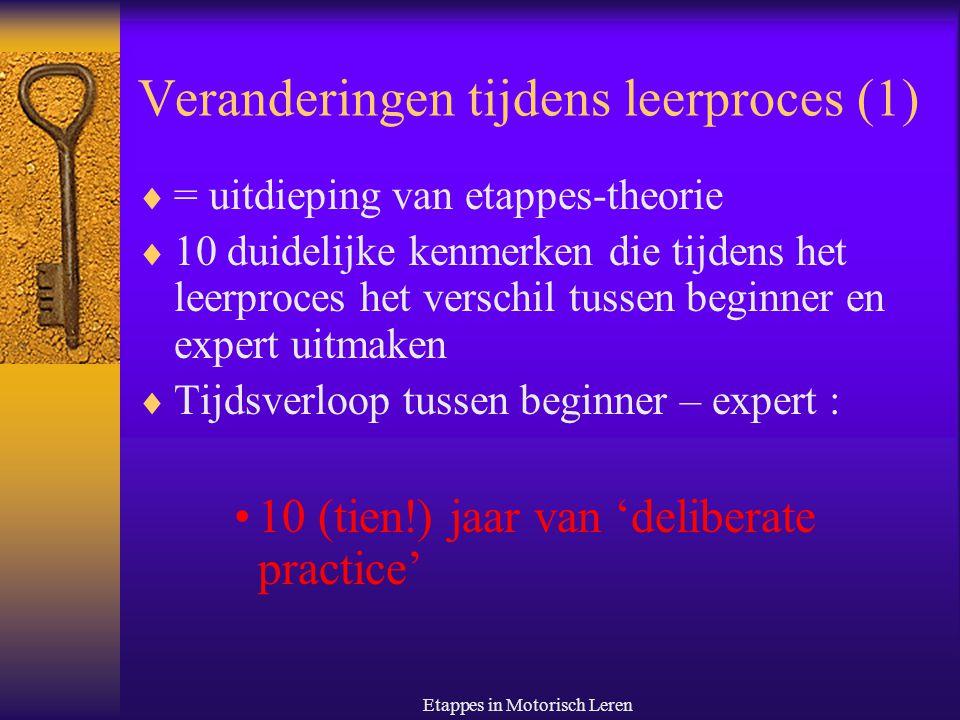 Veranderingen tijdens leerproces (1)