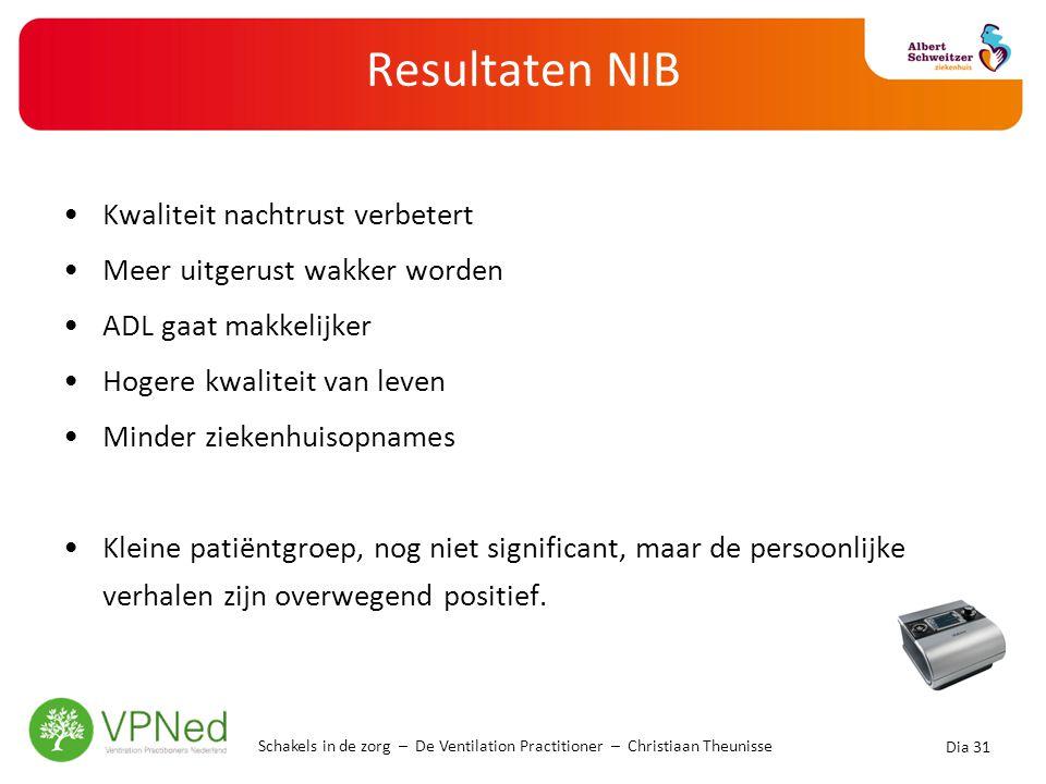 Metingen NIB Meetmomenten: Vragenlijsten: Capillaire bloedgassen