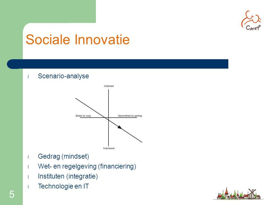 Sociale Innovatie 5 5 Scenario-analyse Gedrag (mindset)