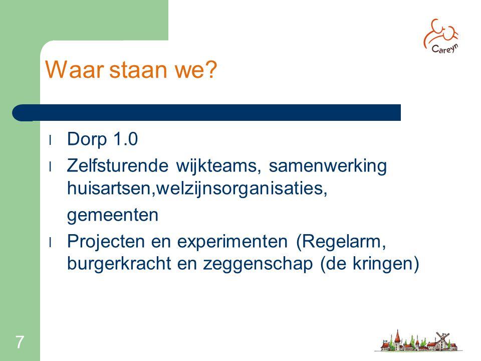 Waar staan we Dorp 1.0. Zelfsturende wijkteams, samenwerking huisartsen,welzijnsorganisaties, gemeenten.