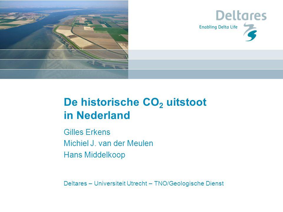 De historische CO2 uitstoot in Nederland