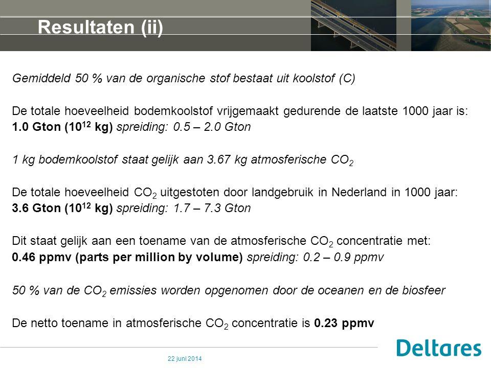 Resultaten (ii) Gemiddeld 50 % van de organische stof bestaat uit koolstof (C)