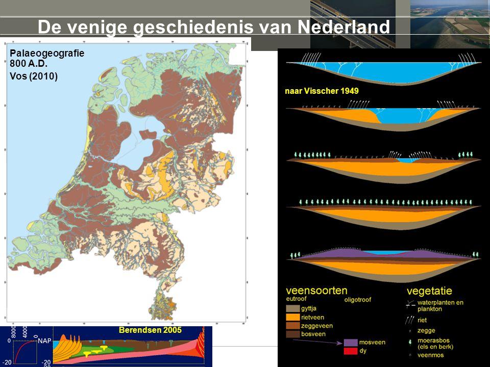 De venige geschiedenis van Nederland