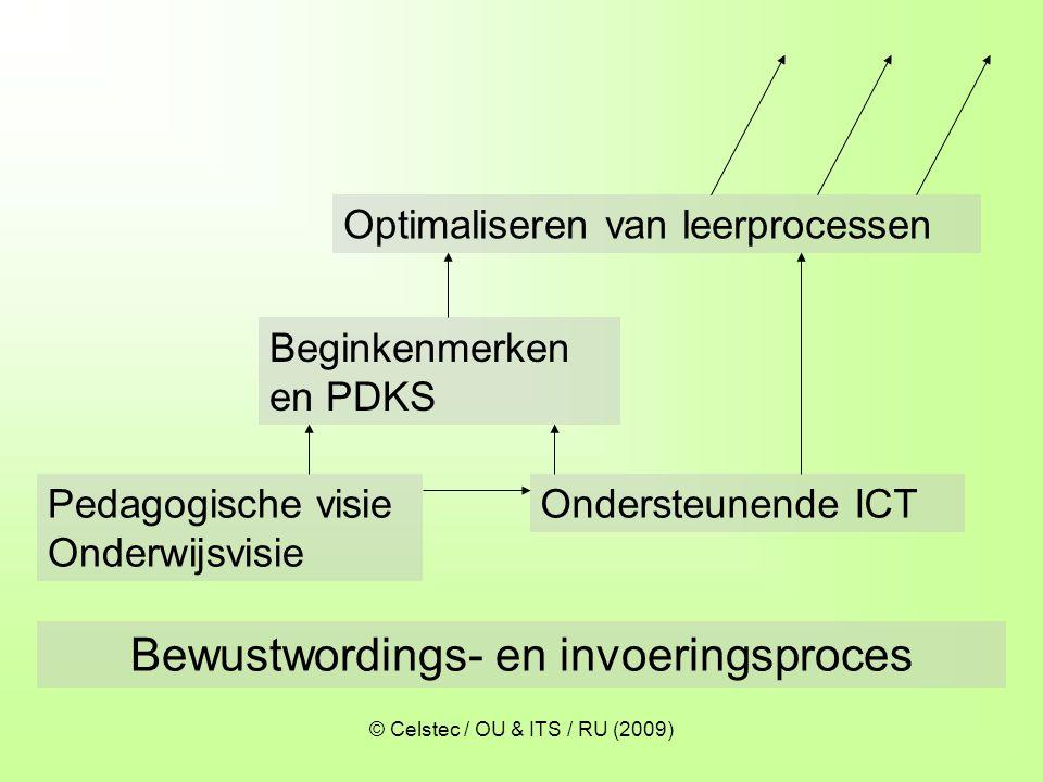 Bewustwordings- en invoeringsproces
