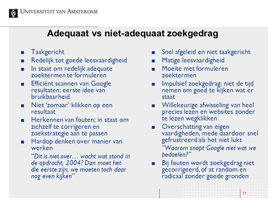 Adequaat vs niet-adequaat zoekgedrag