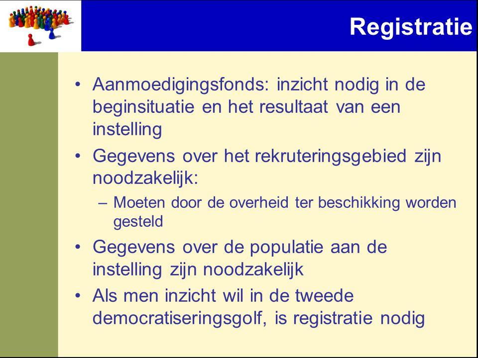 Registratie Aanmoedigingsfonds: inzicht nodig in de beginsituatie en het resultaat van een instelling.