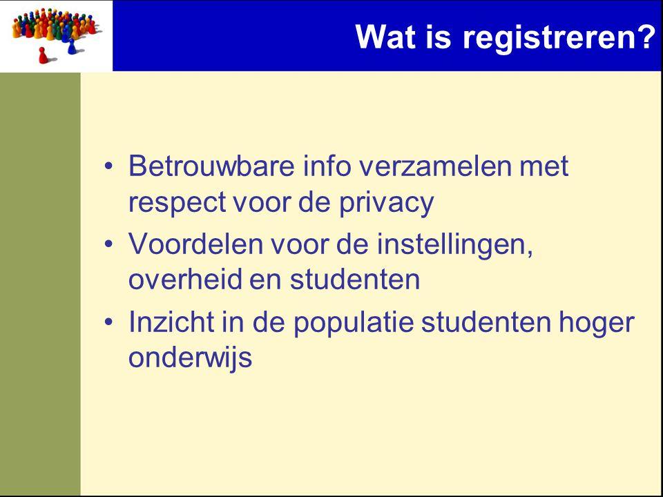 Wat is registreren Betrouwbare info verzamelen met respect voor de privacy. Voordelen voor de instellingen, overheid en studenten.