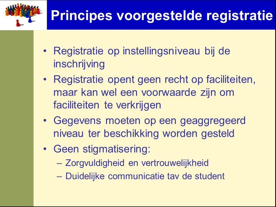Principes voorgestelde registratie