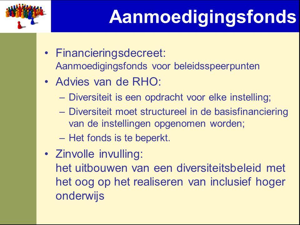 Aanmoedigingsfonds Financieringsdecreet: Aanmoedigingsfonds voor beleidsspeerpunten. Advies van de RHO: