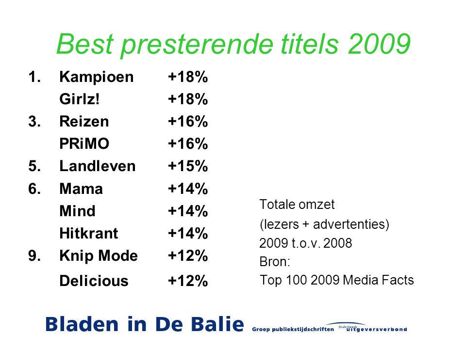 Best presterende titels 2009
