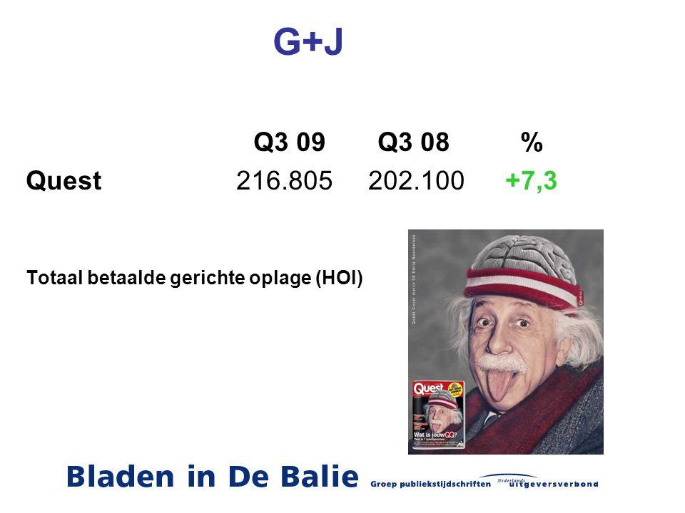 G+J Q3 09 Q3 08 % Quest 216.805 202.100 +7,3.