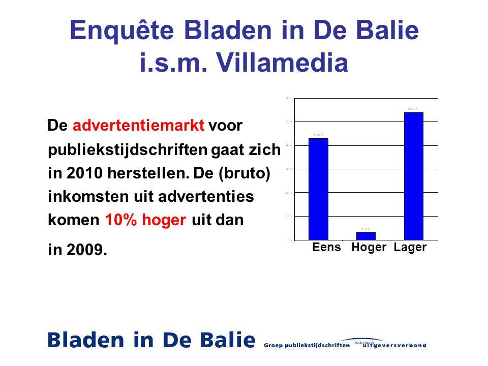 Enquête Bladen in De Balie i.s.m. Villamedia