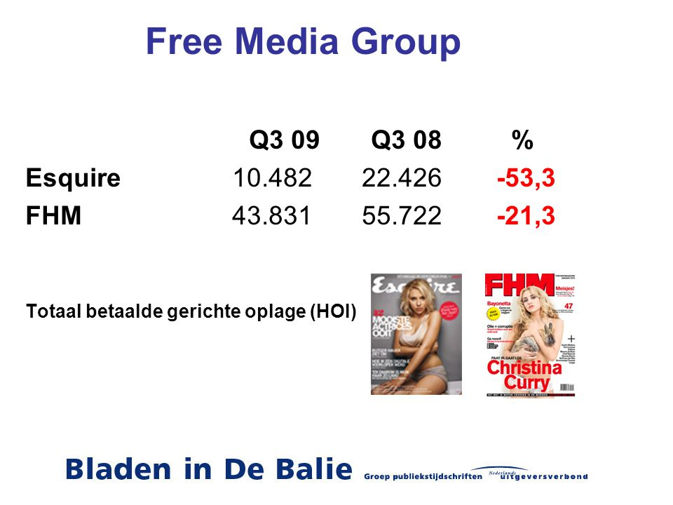 Free Media Group Q3 09 Q3 08 % Esquire 10.482 22.426 -53,3