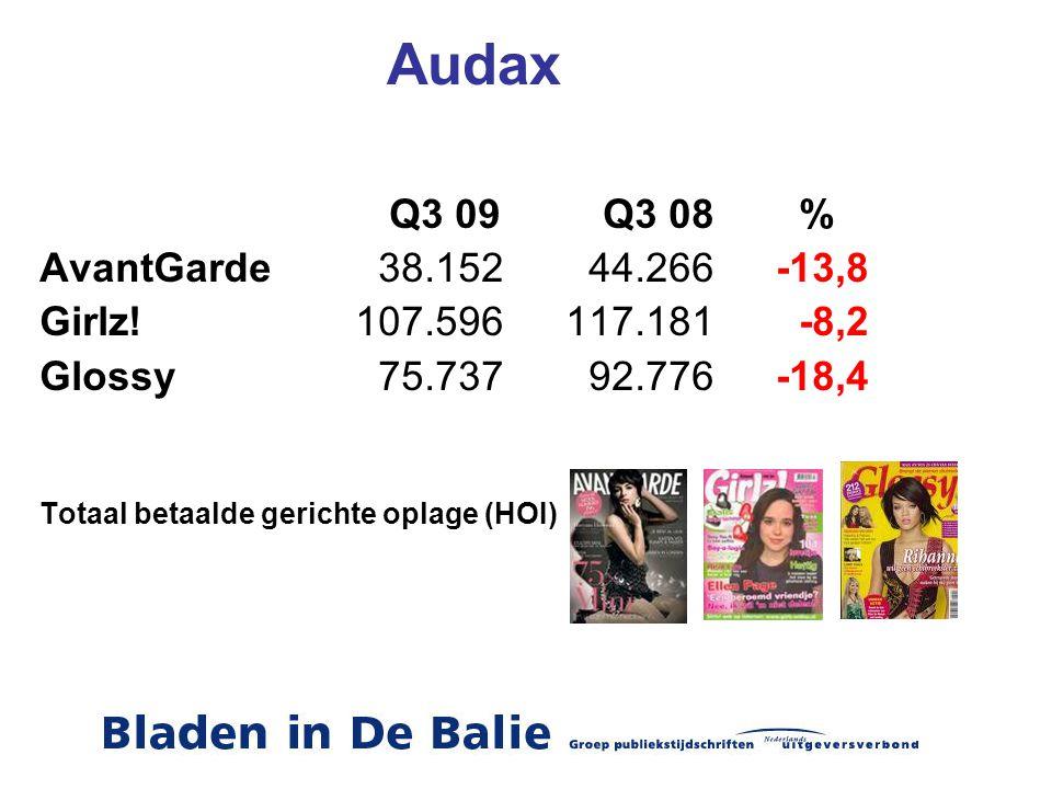 Audax Q3 09 Q3 08 % AvantGarde 38.152 44.266 -13,8. Girlz! 107.596 117.181 -8,2.
