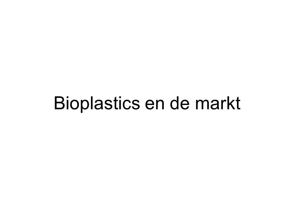 Bioplastics en de markt