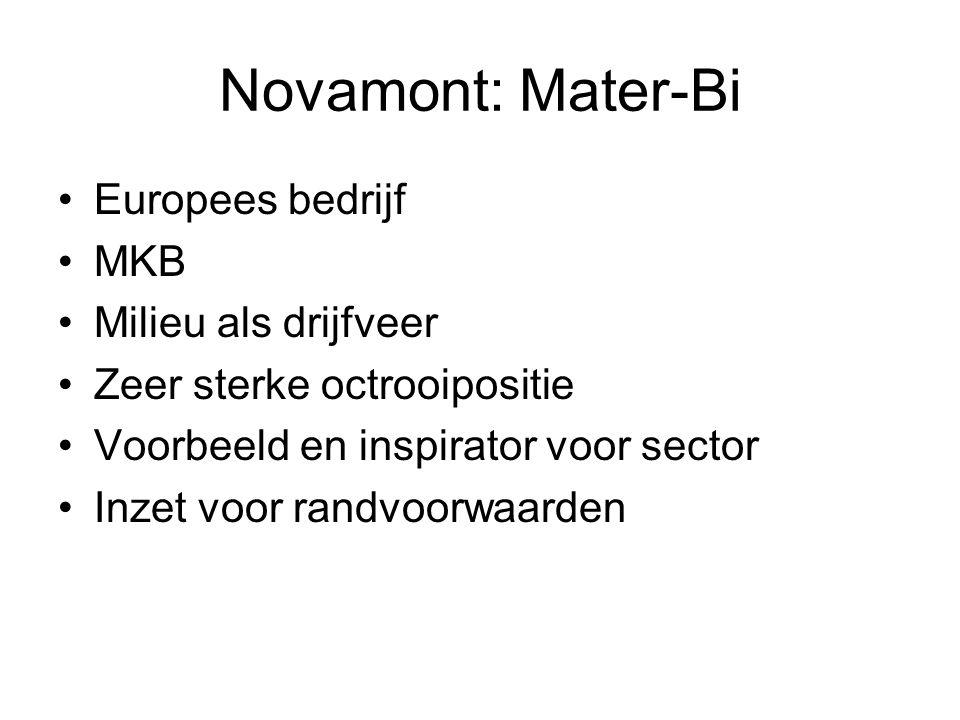 Novamont: Mater-Bi Europees bedrijf MKB Milieu als drijfveer