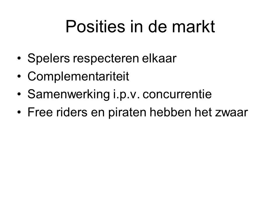 Posities in de markt Spelers respecteren elkaar Complementariteit