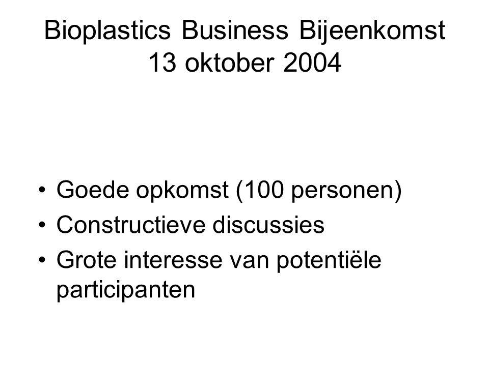Bioplastics Business Bijeenkomst 13 oktober 2004