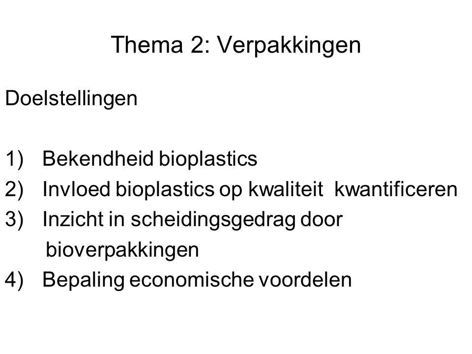 Thema 2: Verpakkingen Doelstellingen Bekendheid bioplastics