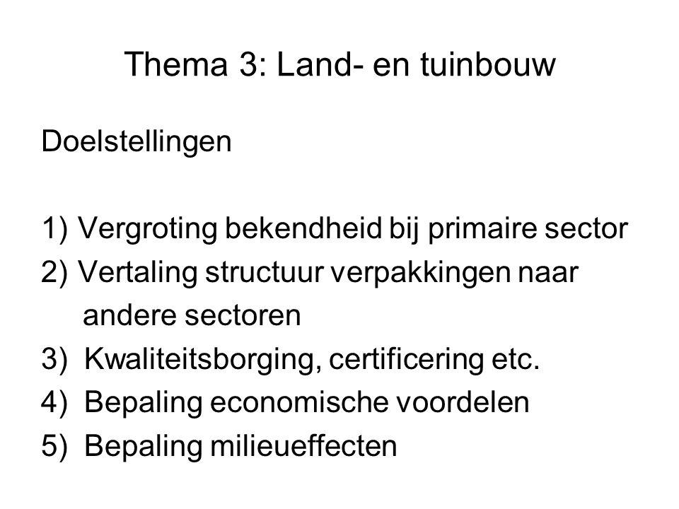 Thema 3: Land- en tuinbouw