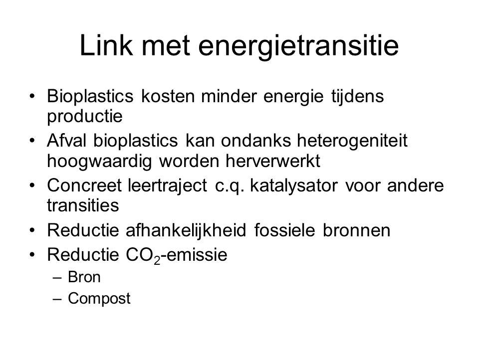 Link met energietransitie
