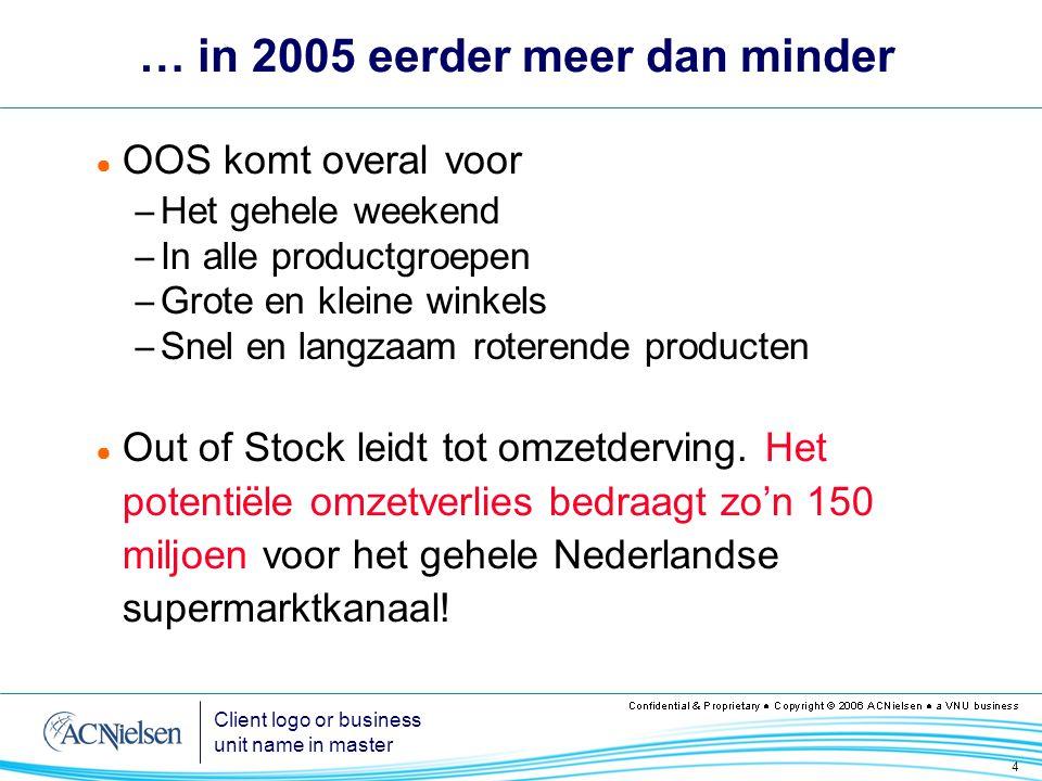 … in 2005 eerder meer dan minder