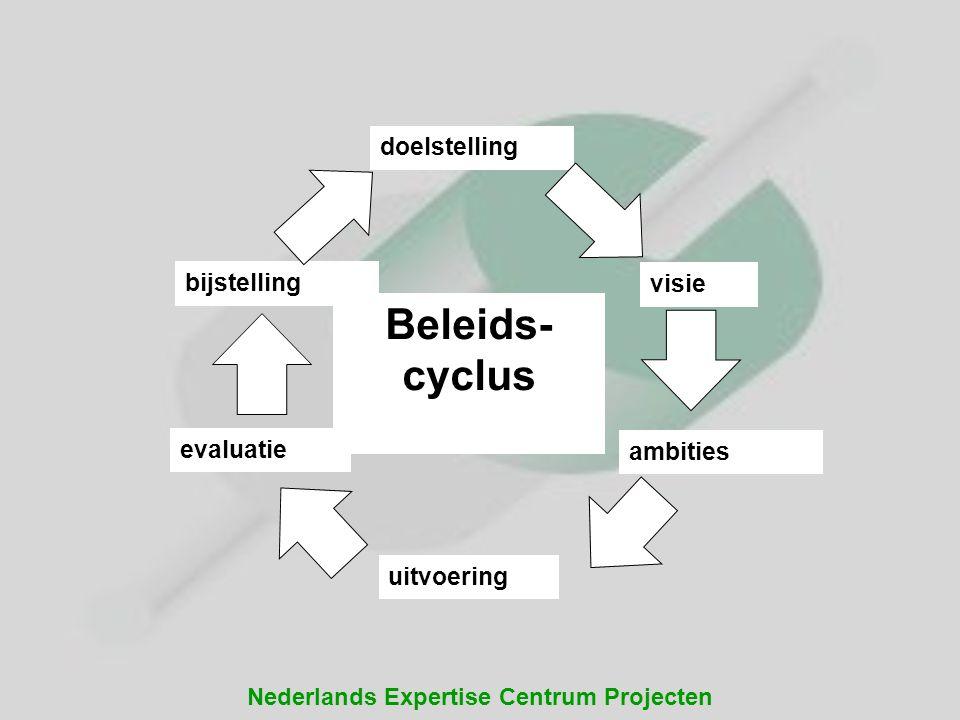 Beleids- cyclus doelstelling bijstelling visie evaluatie ambities