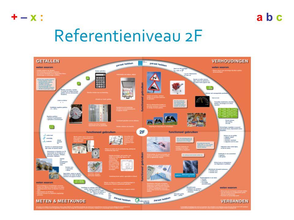 Referentieniveau 2F Een rapport Posters Websites