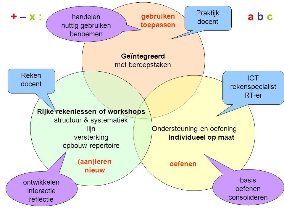 Rijke rekenlessen of workshops
