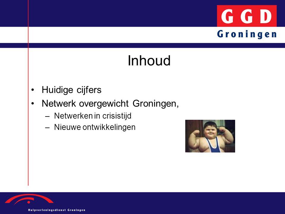 Inhoud Huidige cijfers Netwerk overgewicht Groningen,