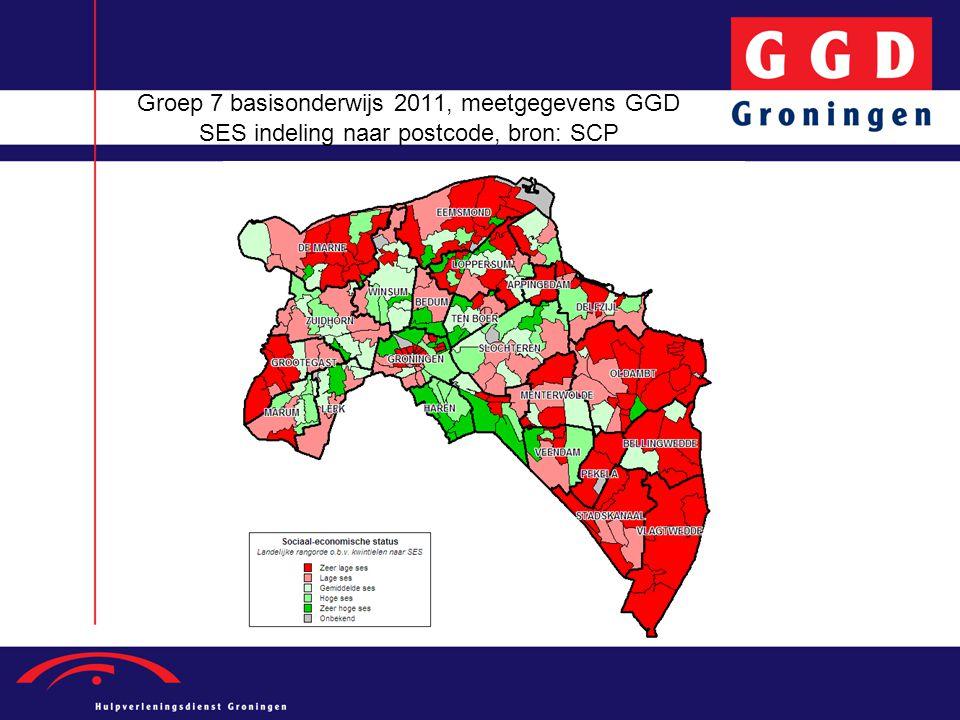 Groep 7 basisonderwijs 2011, meetgegevens GGD