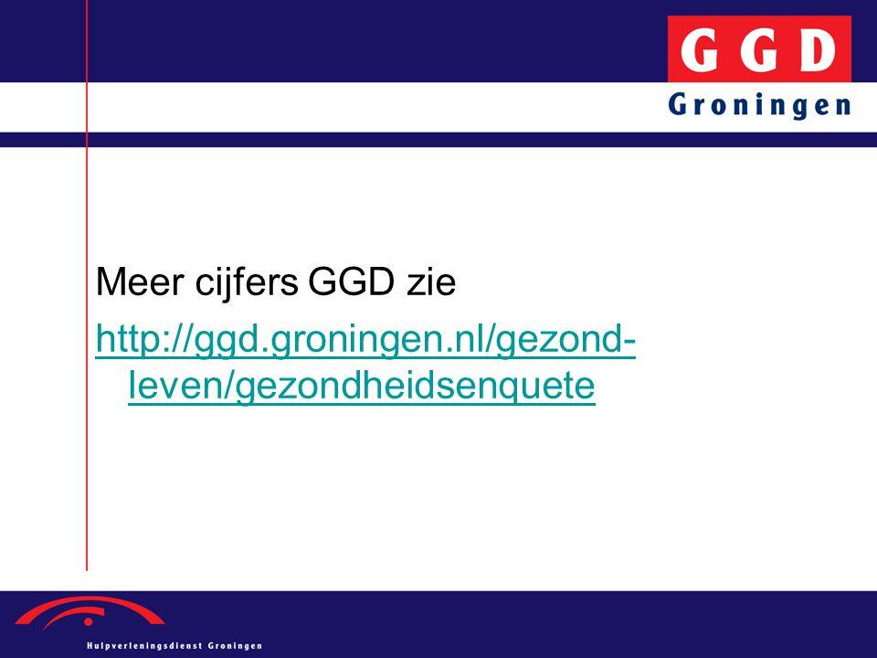 Meer cijfers GGD zie http://ggd.groningen.nl/gezond-leven/gezondheidsenquete