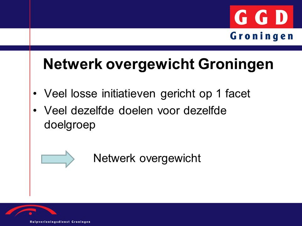 Netwerk overgewicht Groningen