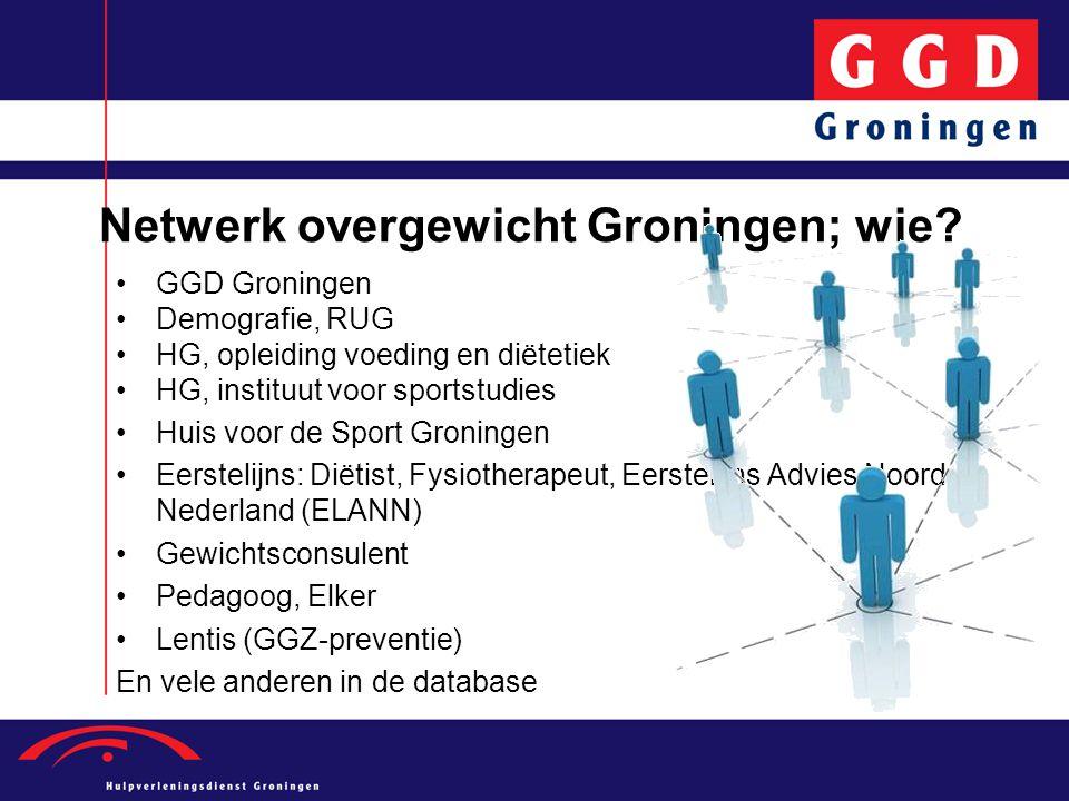 Netwerk overgewicht Groningen; wie