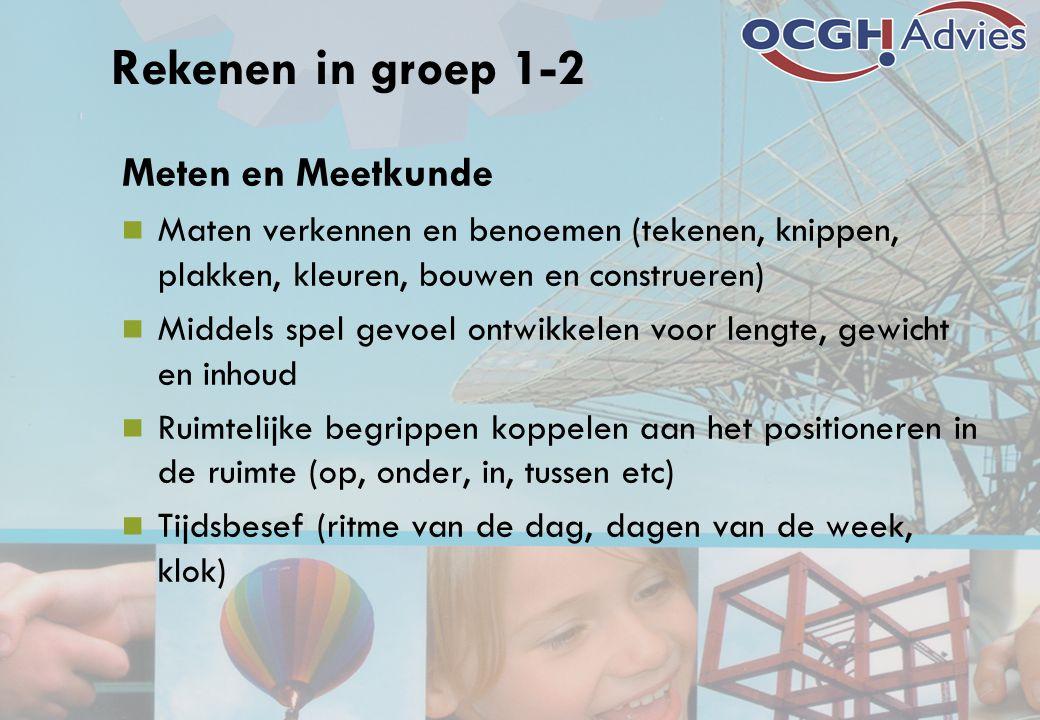 Rekenen in groep 1-2 Meten en Meetkunde
