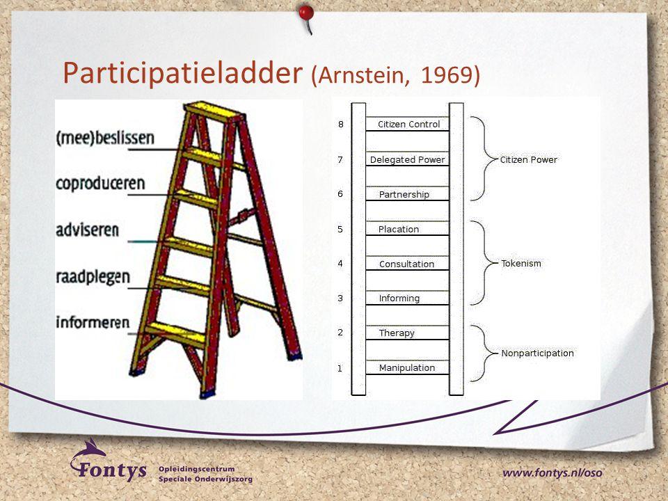 Participatieladder (Arnstein, 1969)