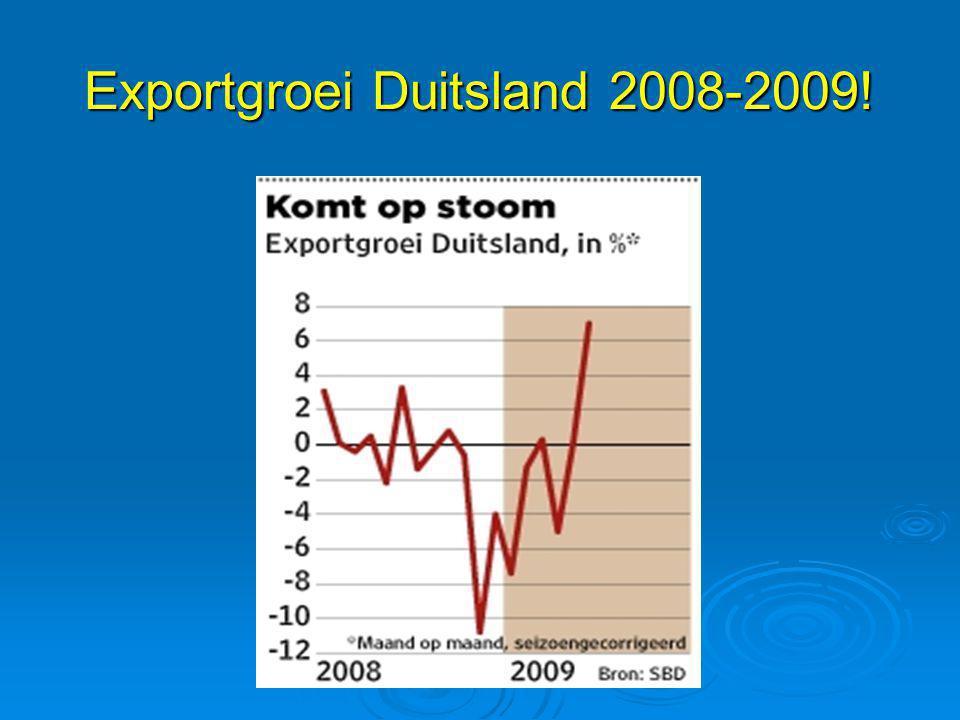 Exportgroei Duitsland 2008-2009!