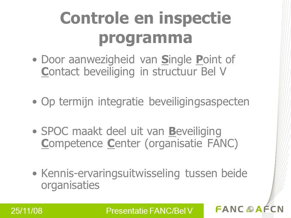 Controle en inspectie programma